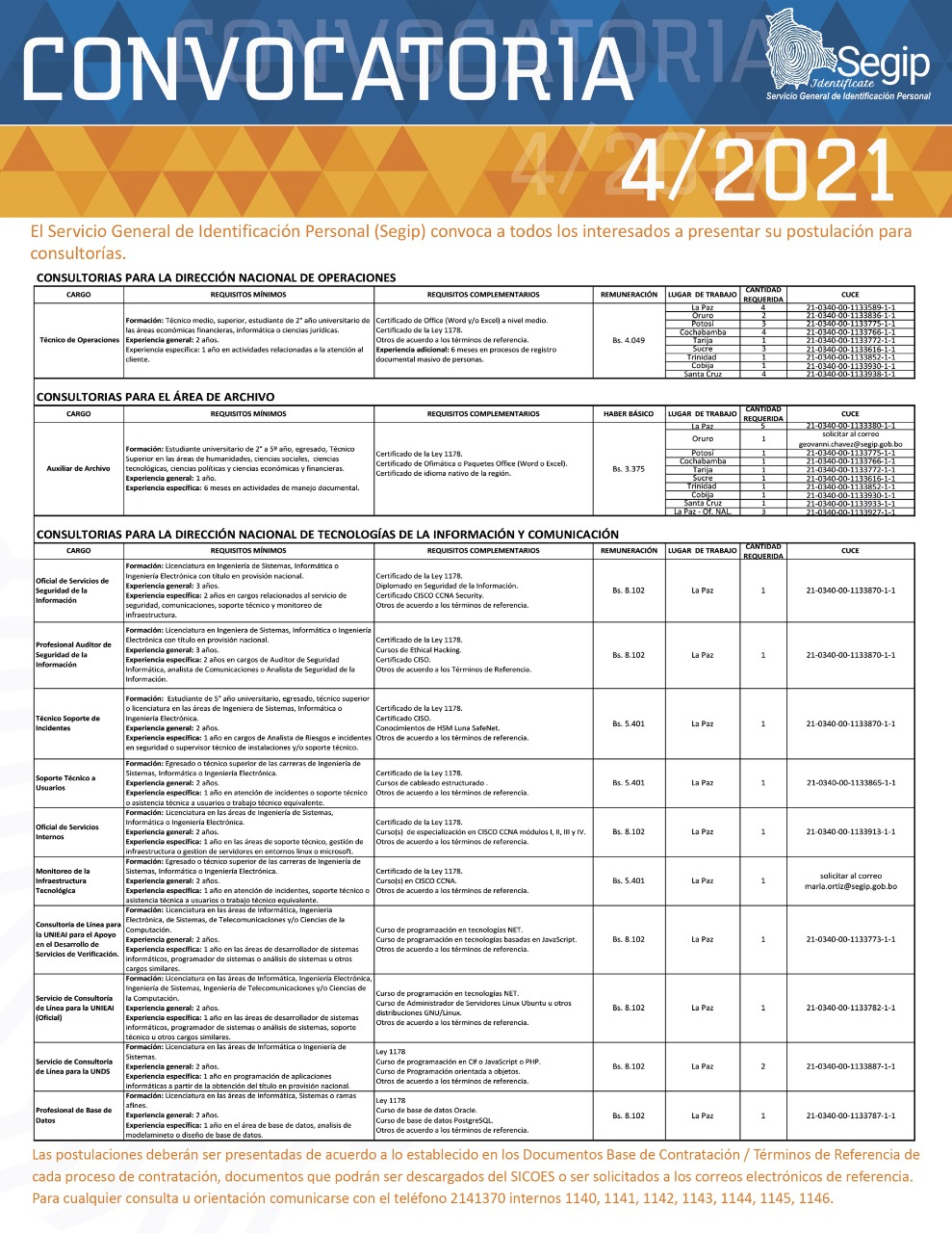 Convocatoria de personal 4/2021